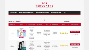 Top sites de rencontres internationales