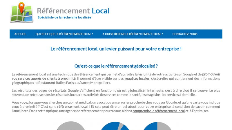Referencement Local